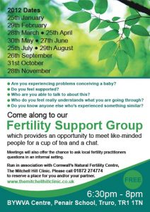 Truro Fertility Support Dates